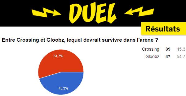 Résultats du Duel Crossing - Gloobz
