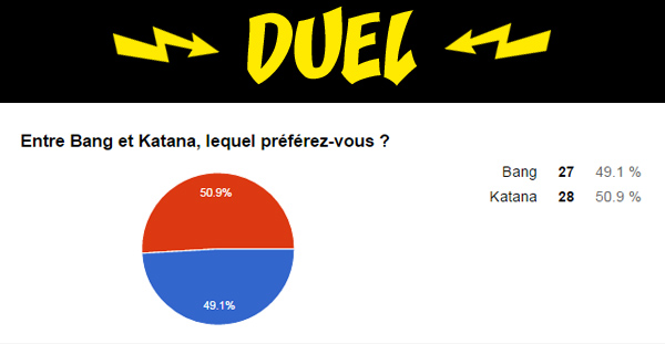 Résultats du Duel entre Bang et Katana